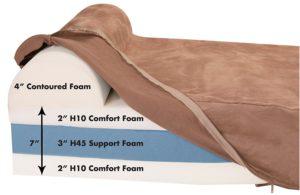 Big Barker Orthopedic Dog Mattress dog bed